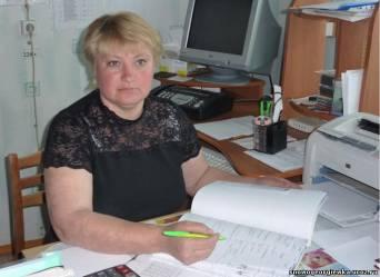 Ходюк Ирина Петровна